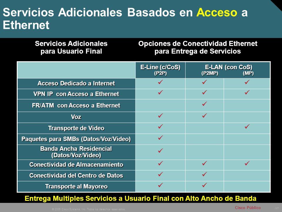 Servicios Adicionales Basados en Acceso a Ethernet