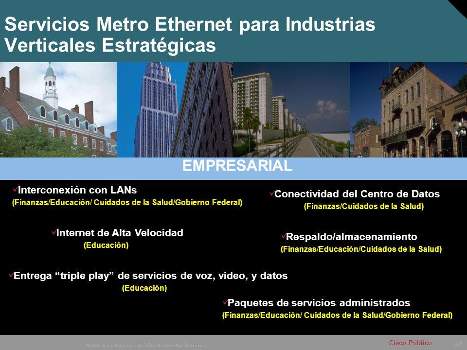 Servicios Metro Ethernet para Industrias Verticales Estratégicas