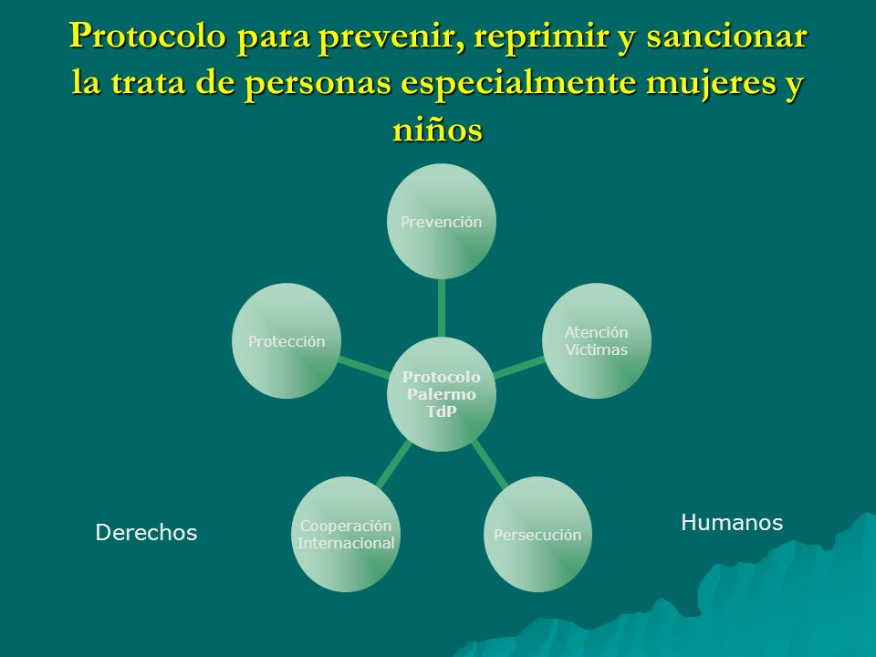 Protocolo para prevenir, reprimir y sancionar la trata de personas especialmente mujeres y niños