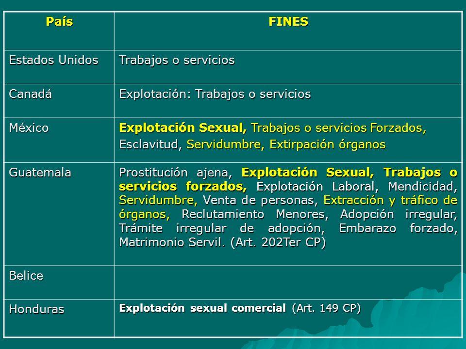 Explotación: Trabajos o servicios México