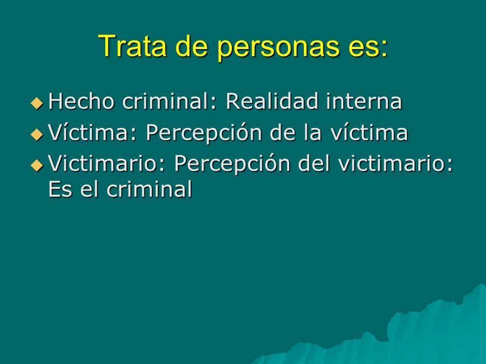 Trata de personas es: Hecho criminal: Realidad interna