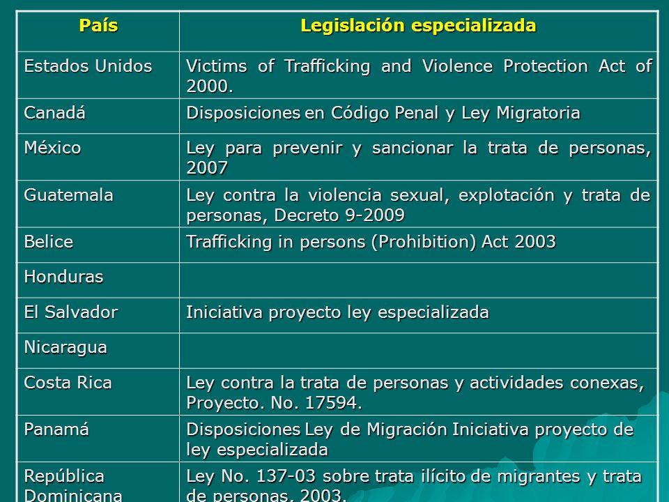 Legislación especializada
