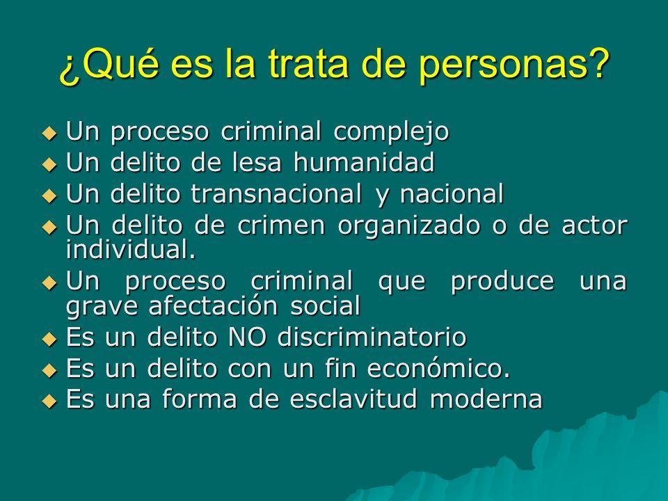 ¿Qué es la trata de personas