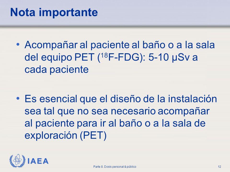 Nota importante Acompañar al paciente al baño o a la sala del equipo PET (18F-FDG): 5-10 µSv a cada paciente.