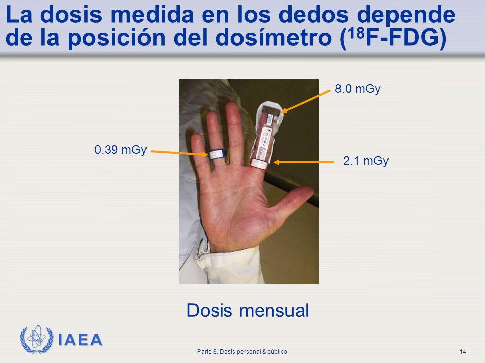 La dosis medida en los dedos depende de la posición del dosímetro (18F-FDG)
