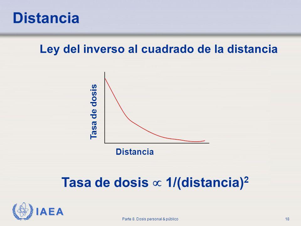 Ley del inverso al cuadrado de la distancia