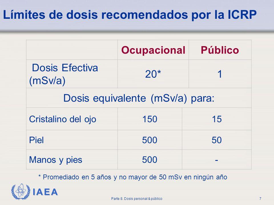 Límites de dosis recomendados por la ICRP