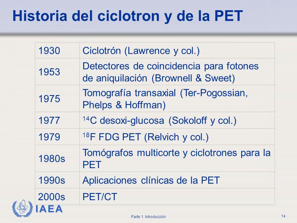 Historia del ciclotron y de la PET