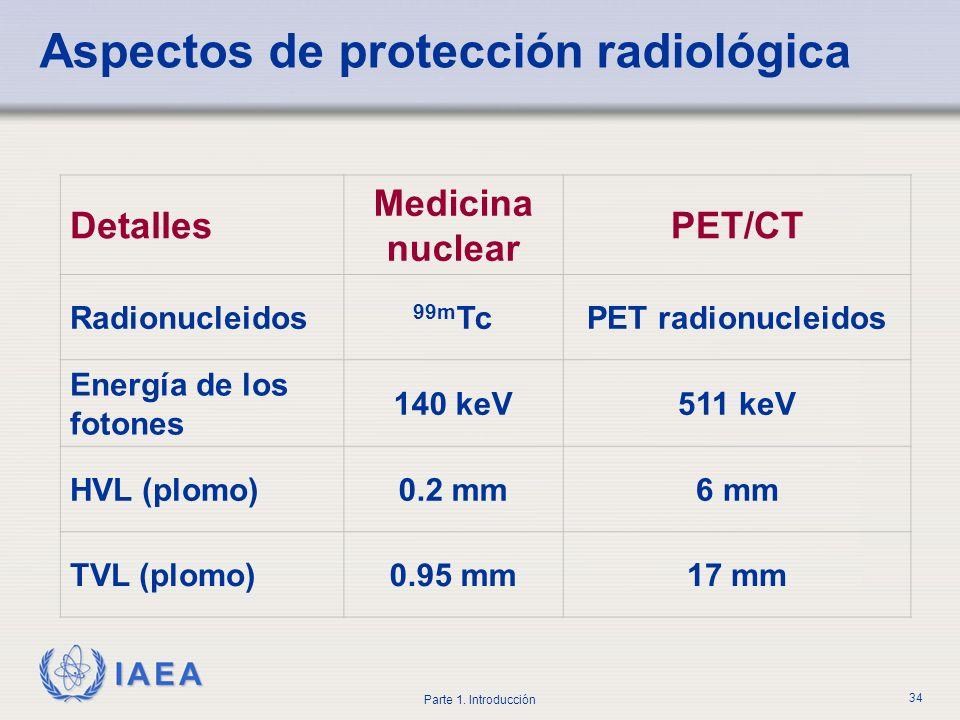 Aspectos de protección radiológica