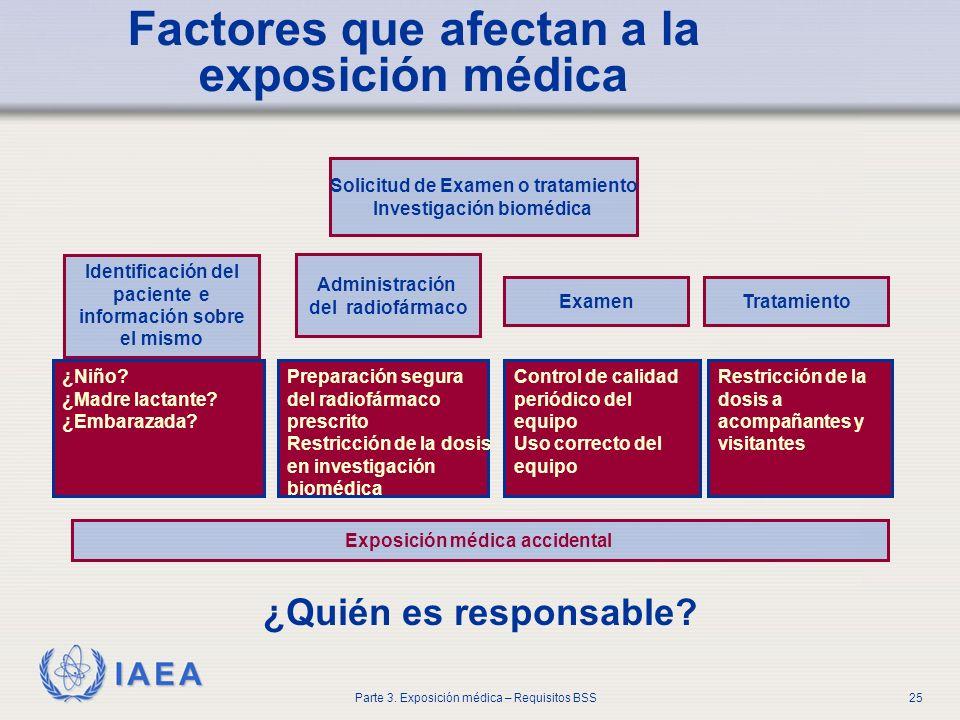 Factores que afectan a la exposición médica