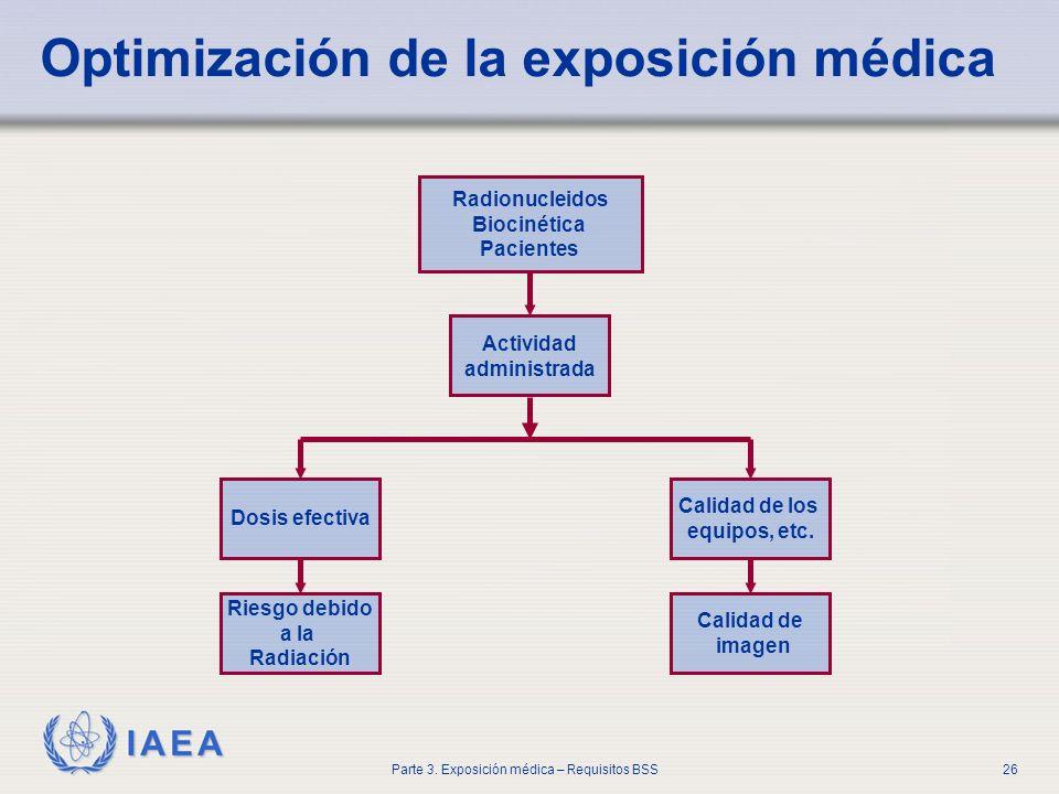 Optimización de la exposición médica