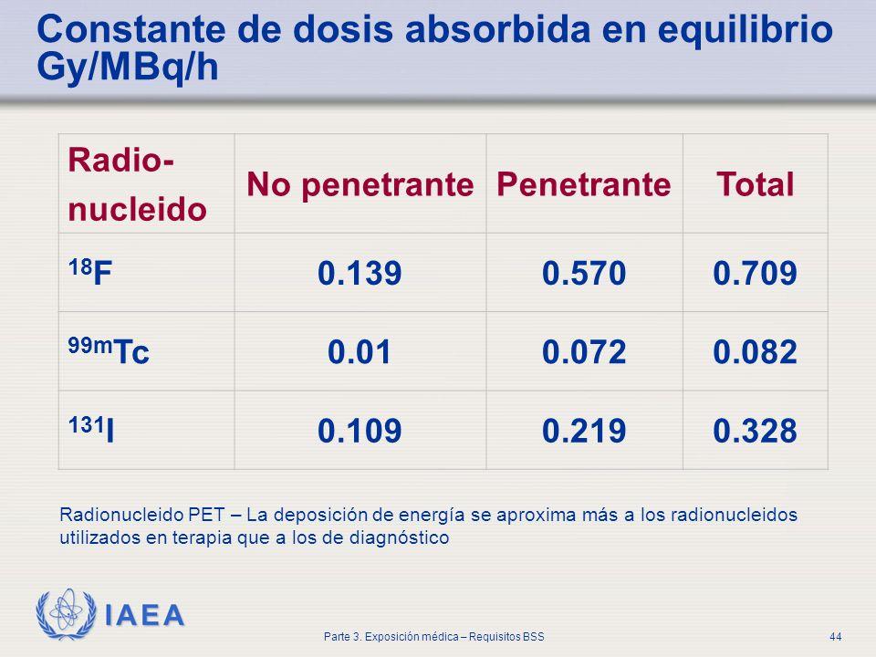 Constante de dosis absorbida en equilibrio Gy/MBq/h