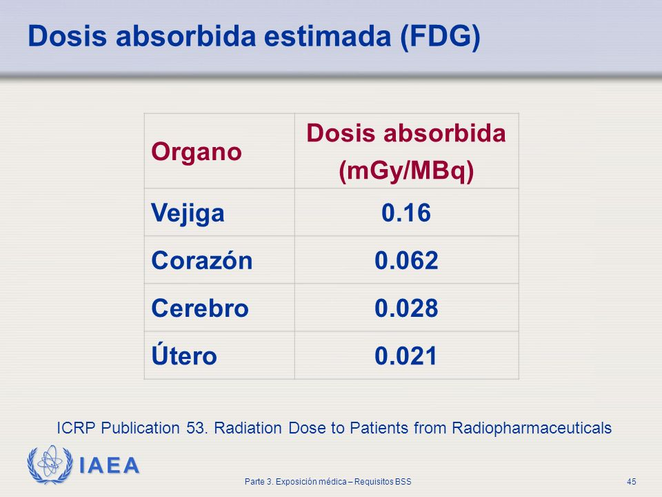 Dosis absorbida estimada (FDG)