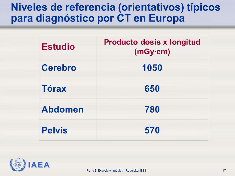 Producto dosis x longitud (mGy·cm)