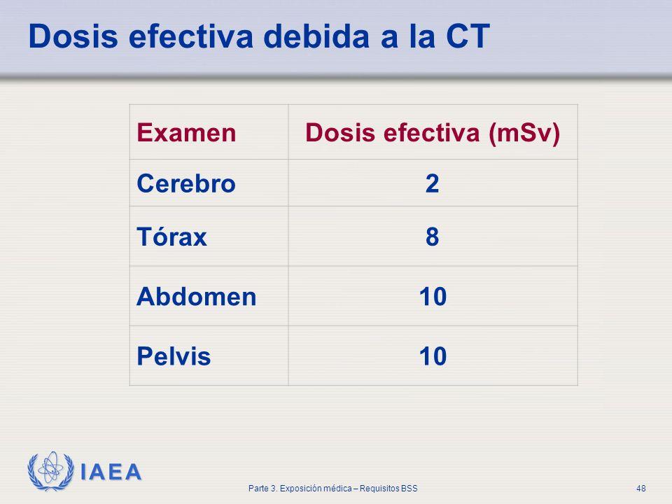 Dosis efectiva debida a la CT