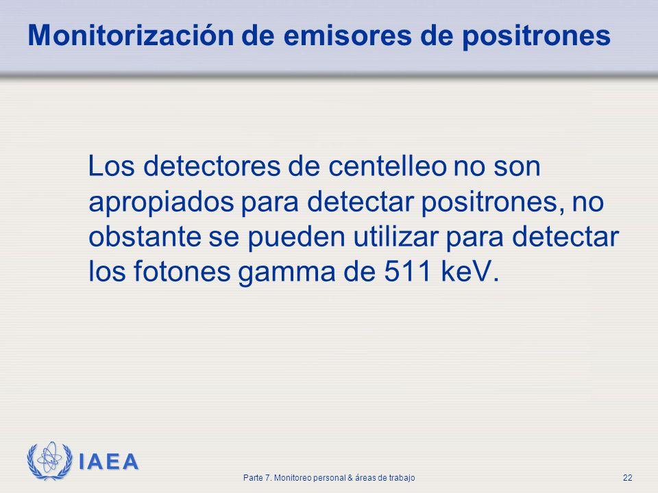 Monitorización de emisores de positrones