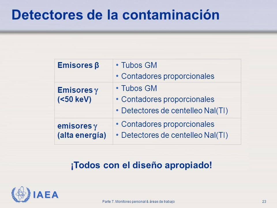 Detectores de la contaminación
