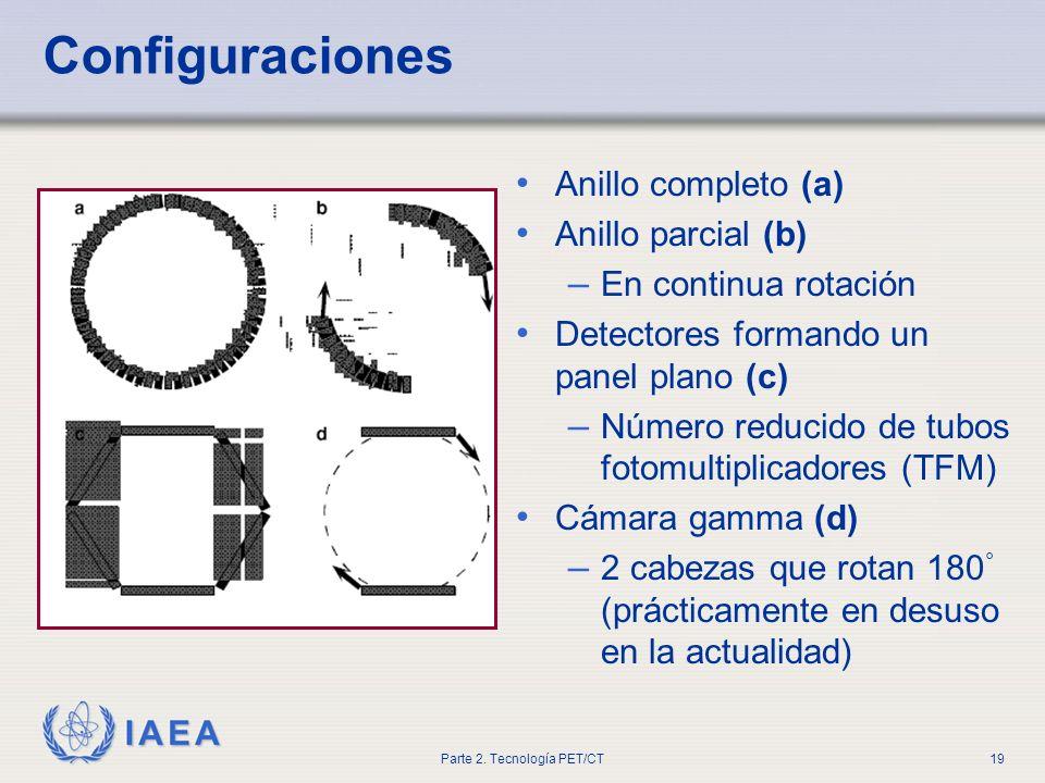 Configuraciones Anillo completo (a) Anillo parcial (b)