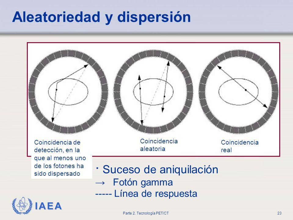 Aleatoriedad y dispersión