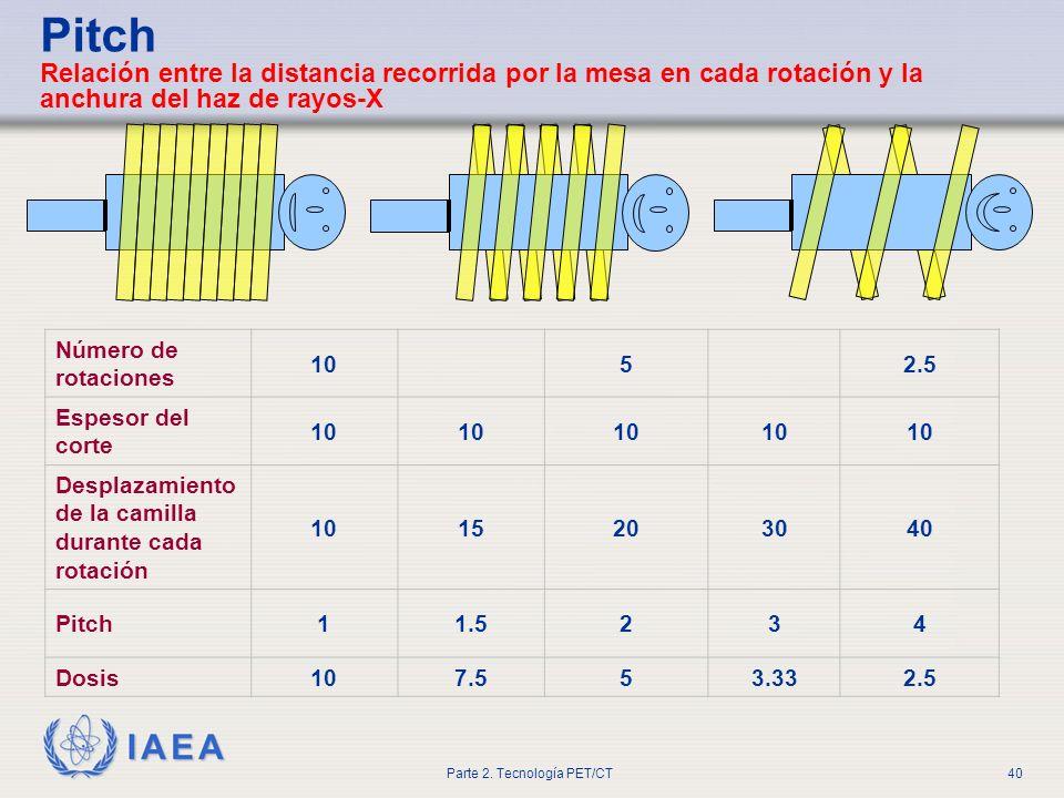 Pitch Relación entre la distancia recorrida por la mesa en cada rotación y la anchura del haz de rayos-X