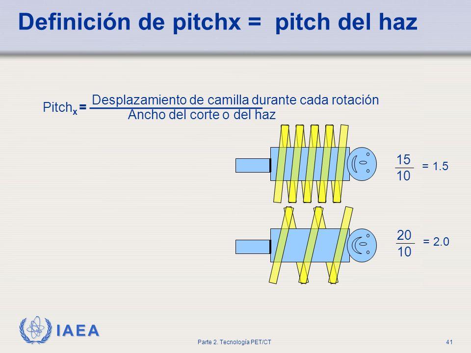 Definición de pitchx = pitch del haz