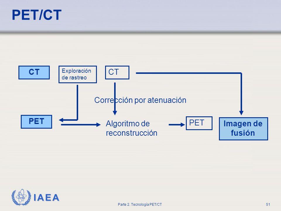 PET/CT CT PET Algoritmo de reconstrucción Corrección por atenuación