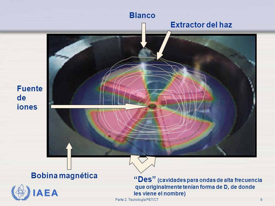Des (cavidades para ondas de alta frecuencia Extractor del haz