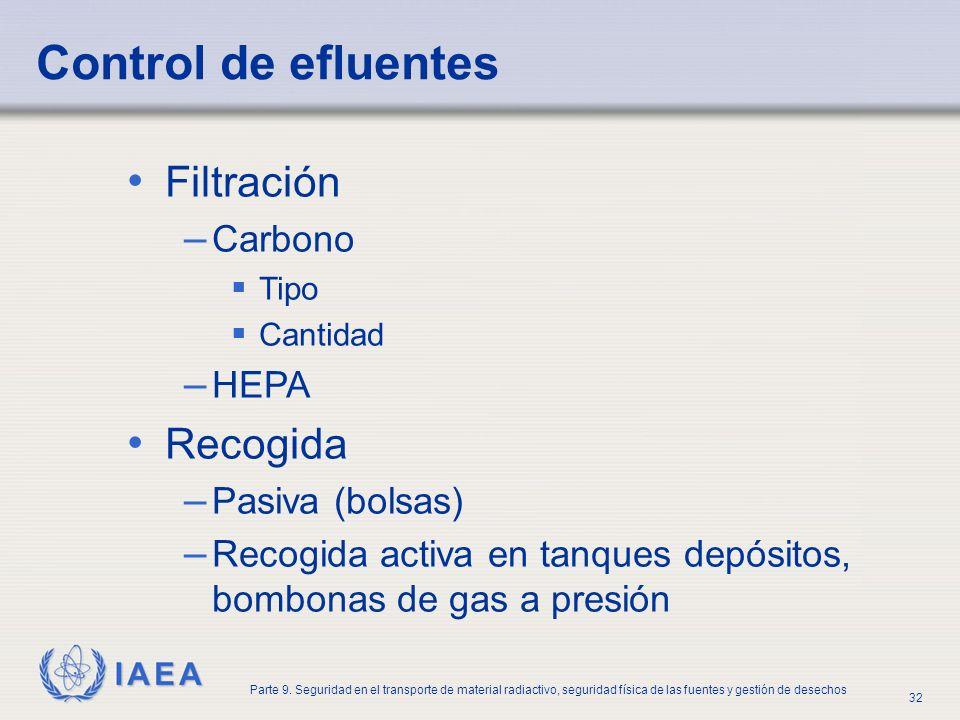 Control de efluentes Filtración Recogida Carbono HEPA Pasiva (bolsas)