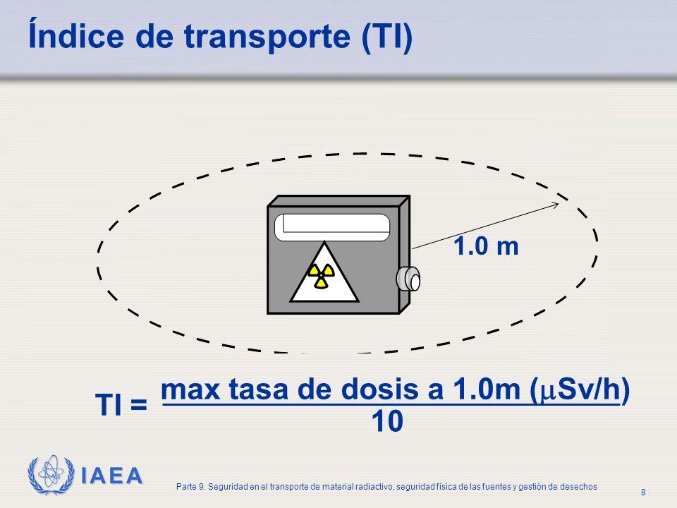 Índice de transporte (TI)