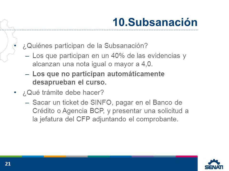 Subsanación ¿Quiénes participan de la Subsanación