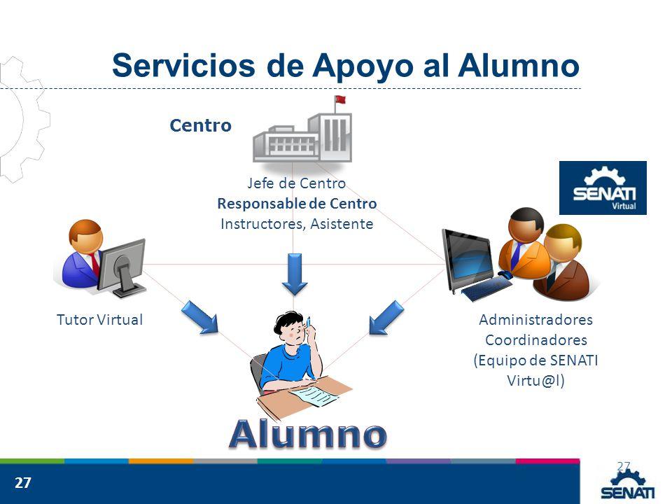 Servicios de Apoyo al Alumno