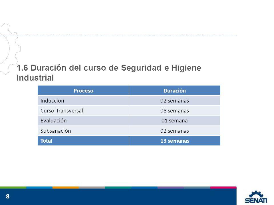 1.6 Duración del curso de Seguridad e Higiene Industrial