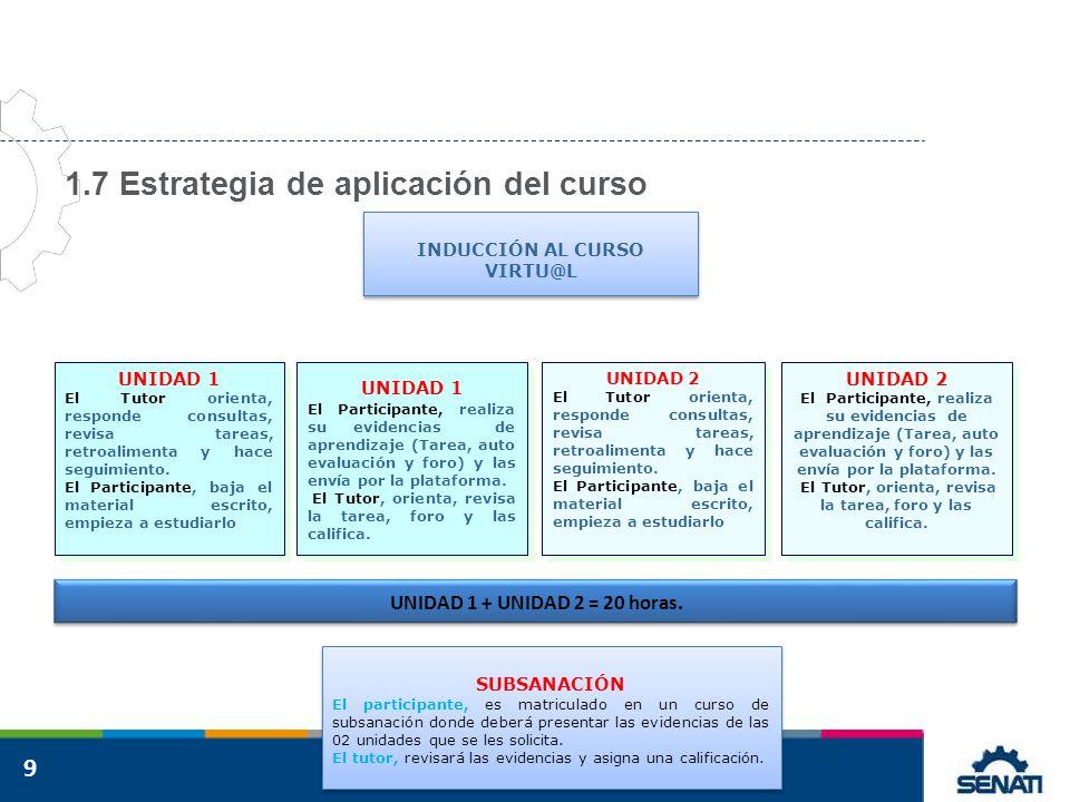1.7 Estrategia de aplicación del curso