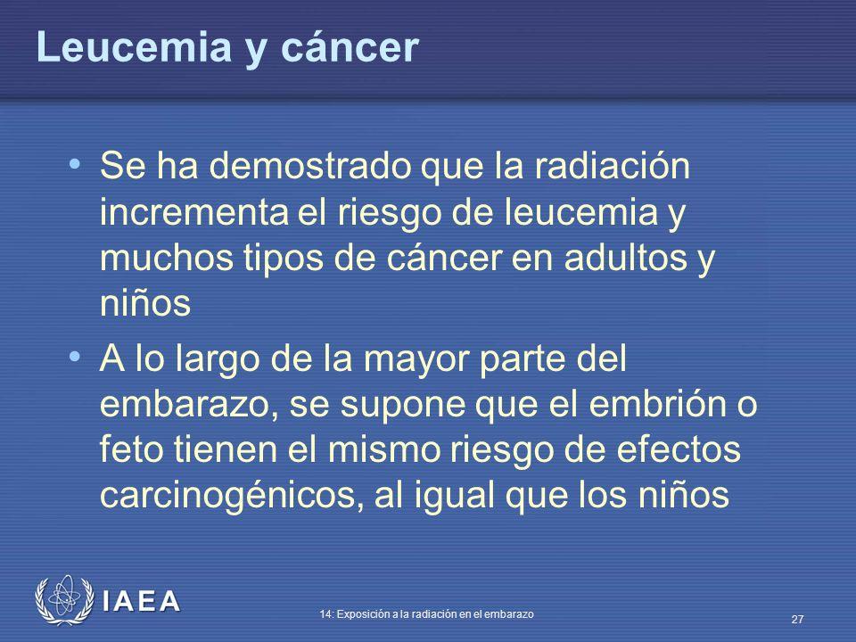 Leucemia y cáncer Se ha demostrado que la radiación incrementa el riesgo de leucemia y muchos tipos de cáncer en adultos y niños.