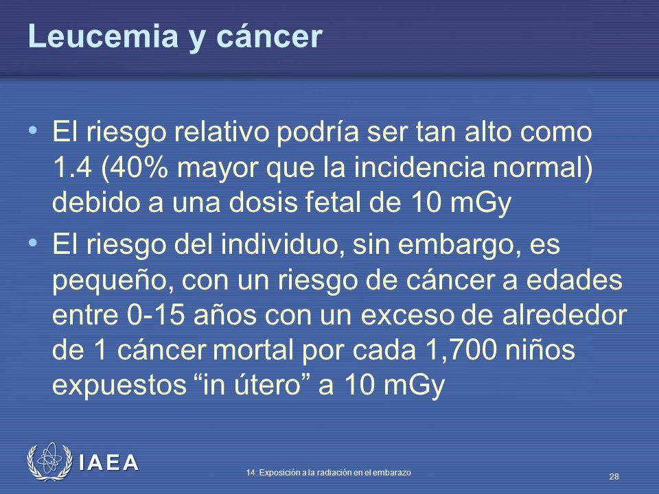 Leucemia y cáncer El riesgo relativo podría ser tan alto como 1.4 (40% mayor que la incidencia normal) debido a una dosis fetal de 10 mGy.
