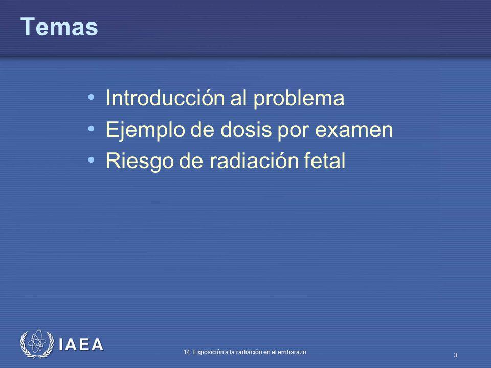 Temas Introducción al problema Ejemplo de dosis por examen