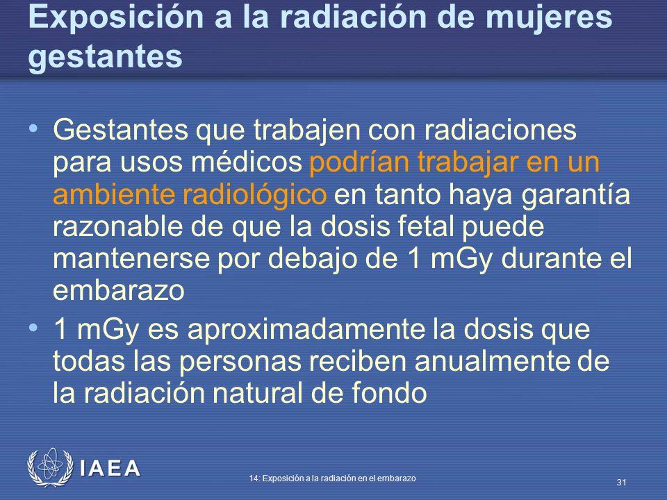Exposición a la radiación de mujeres gestantes