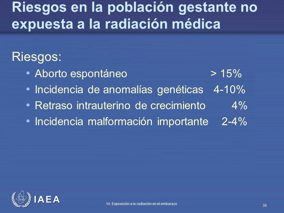 Riesgos en la población gestante no expuesta a la radiación médica