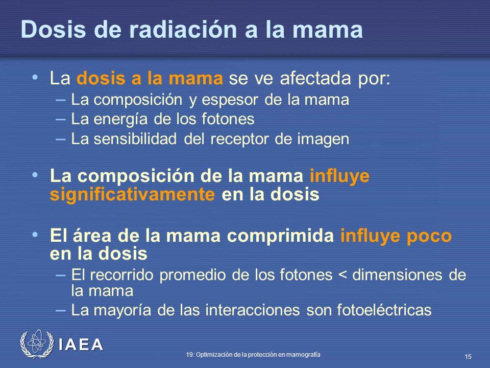 Dosis de radiación a la mama