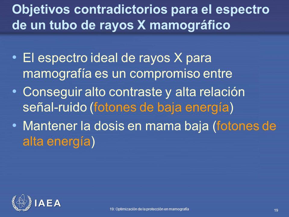 Objetivos contradictorios para el espectro de un tubo de rayos X mamográfico