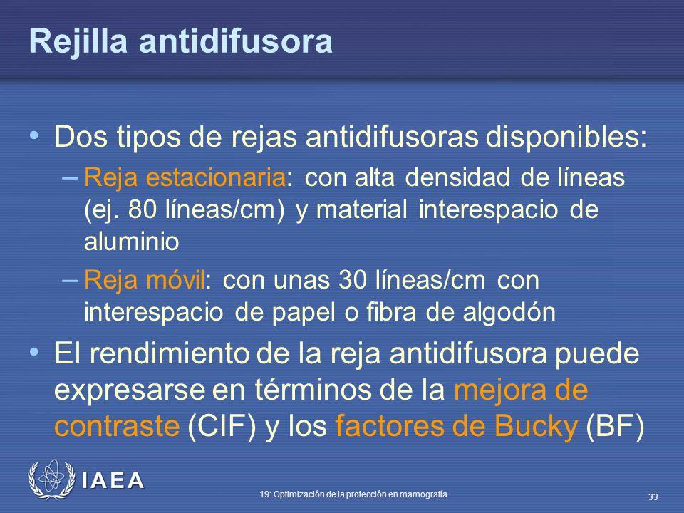 Rejilla antidifusora Dos tipos de rejas antidifusoras disponibles:
