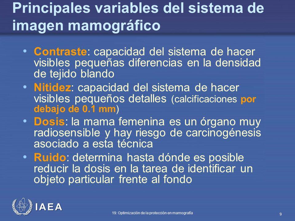 Principales variables del sistema de imagen mamográfico