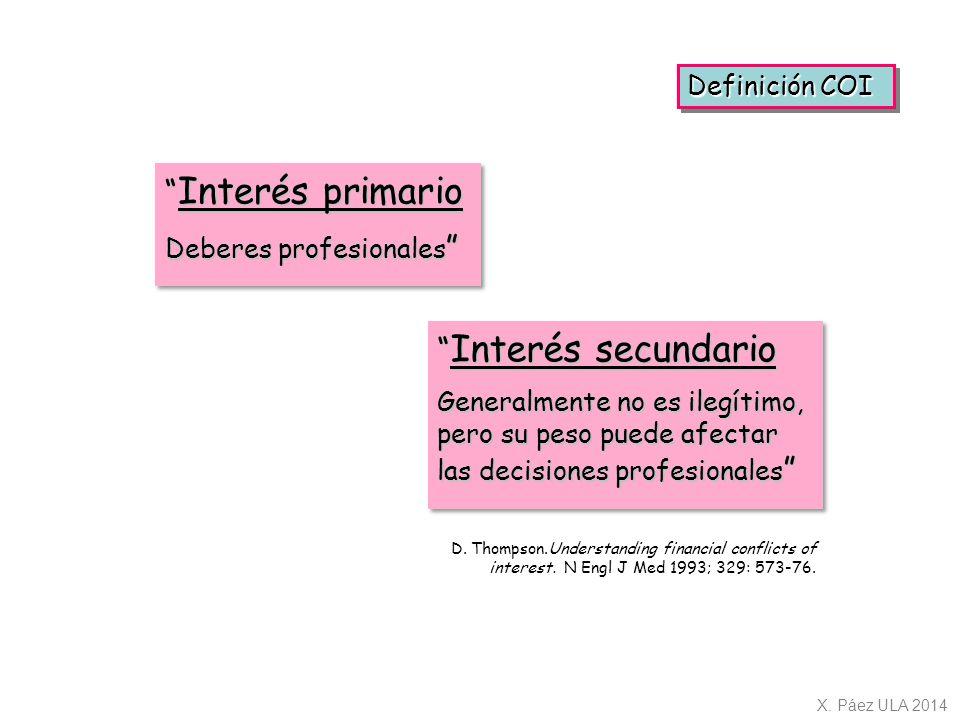Interés primario Interés secundario Definición COI