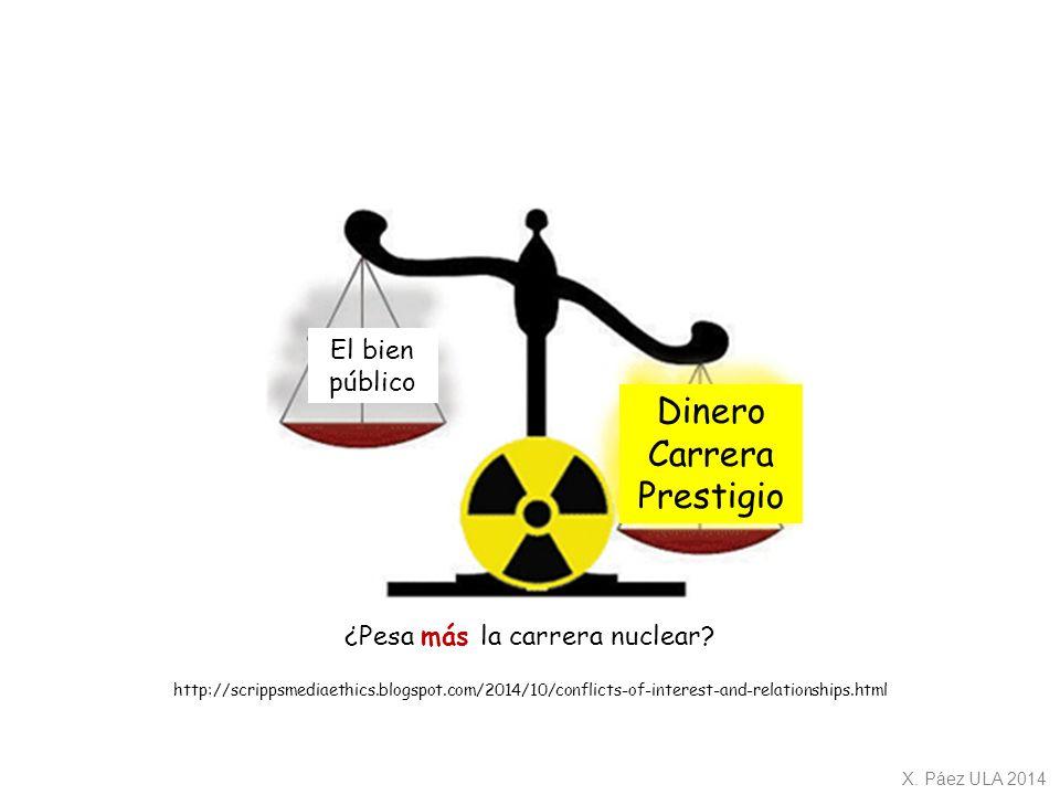 ¿Pesa más la carrera nuclear
