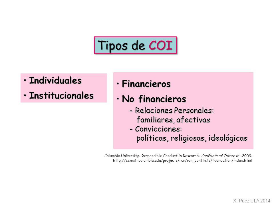 Tipos de COI Individuales Financieros Institucionales No financieros