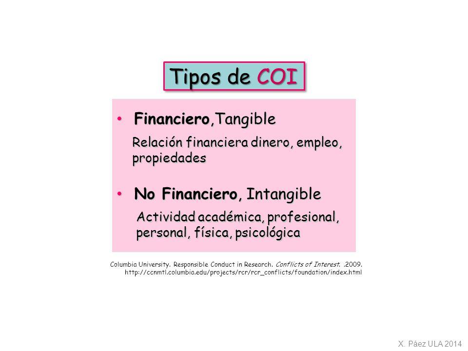 Tipos de COI Financiero,Tangible No Financiero, Intangible