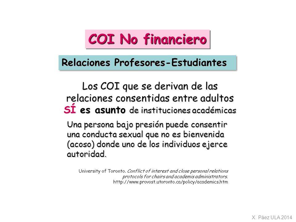 COI No financiero Relaciones Profesores-Estudiantes