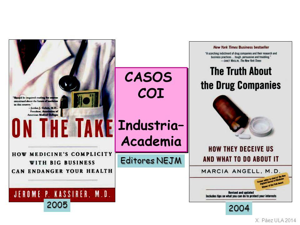 CASOS COI Industria– Academia