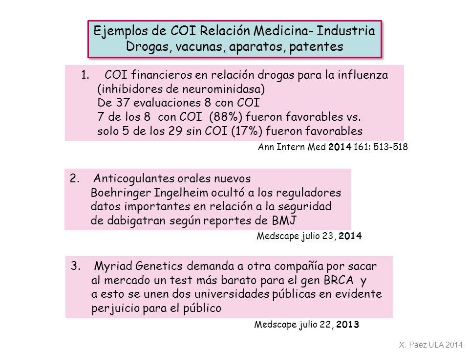 Ejemplos de COI Relación Medicina- Industria