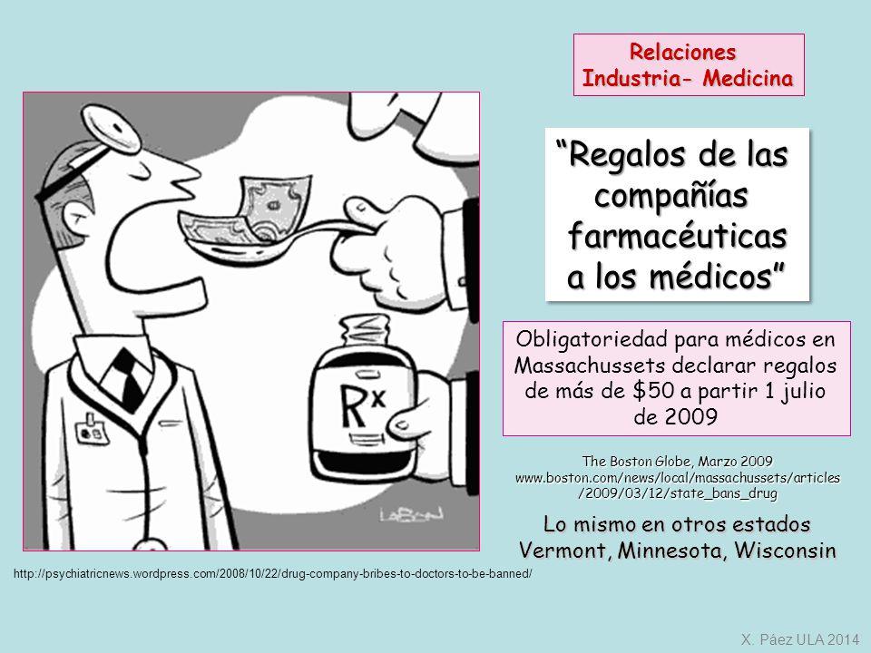 Regalos de las compañías farmacéuticas a los médicos Relaciones